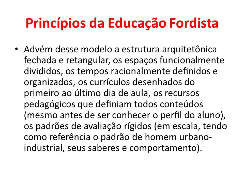 Princípios da Educação Fordista