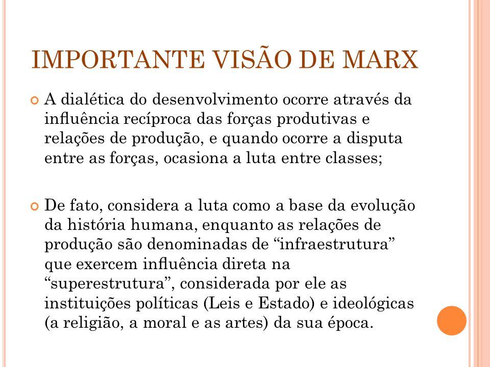 IMPORTANTE VISÃO DE MARX