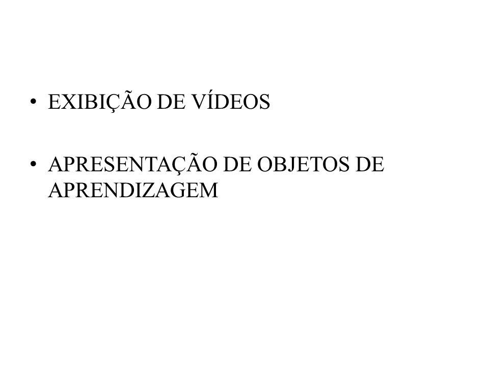 EXIBIÇÃO DE VÍDEOS APRESENTAÇÃO DE OBJETOS DE APRENDIZAGEM