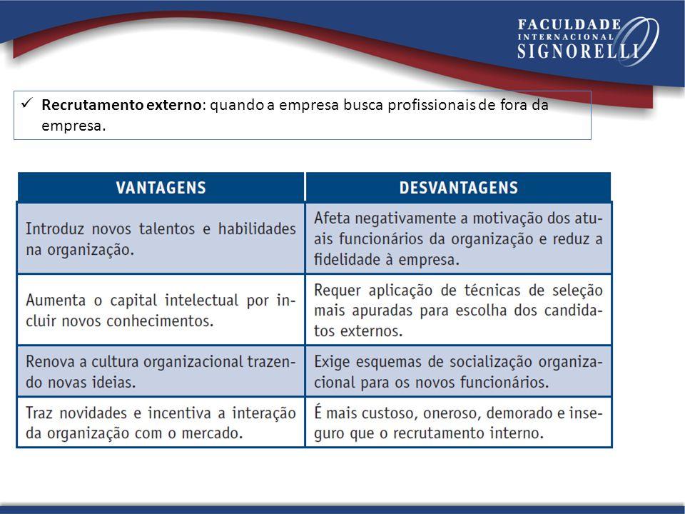 Recrutamento externo: quando a empresa busca profissionais de fora da empresa.