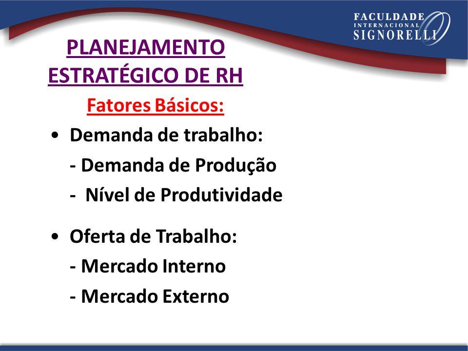 PLANEJAMENTO ESTRATÉGICO DE RH