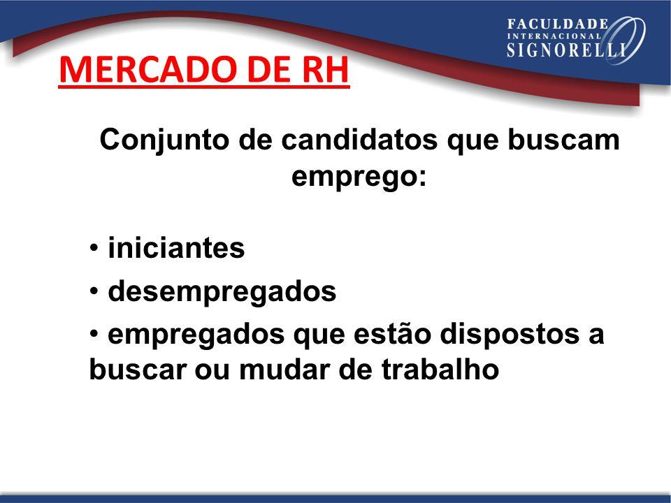 Conjunto de candidatos que buscam emprego: