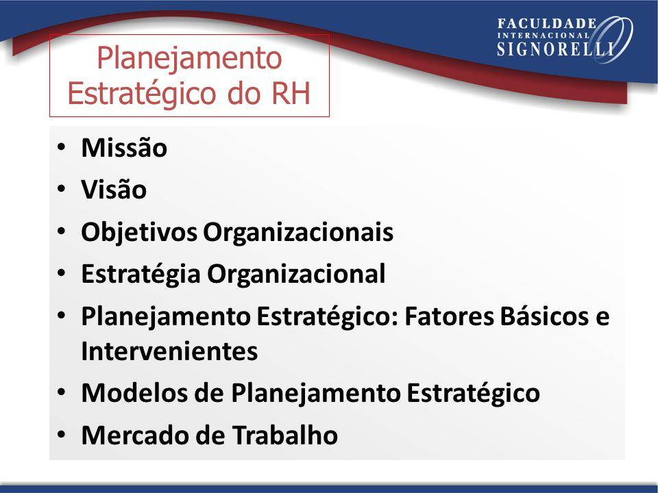 Planejamento Estratégico do RH
