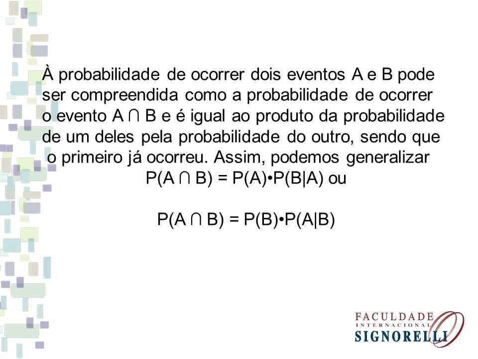 P(A ∩ B) = P(A)•P(B|A) ou