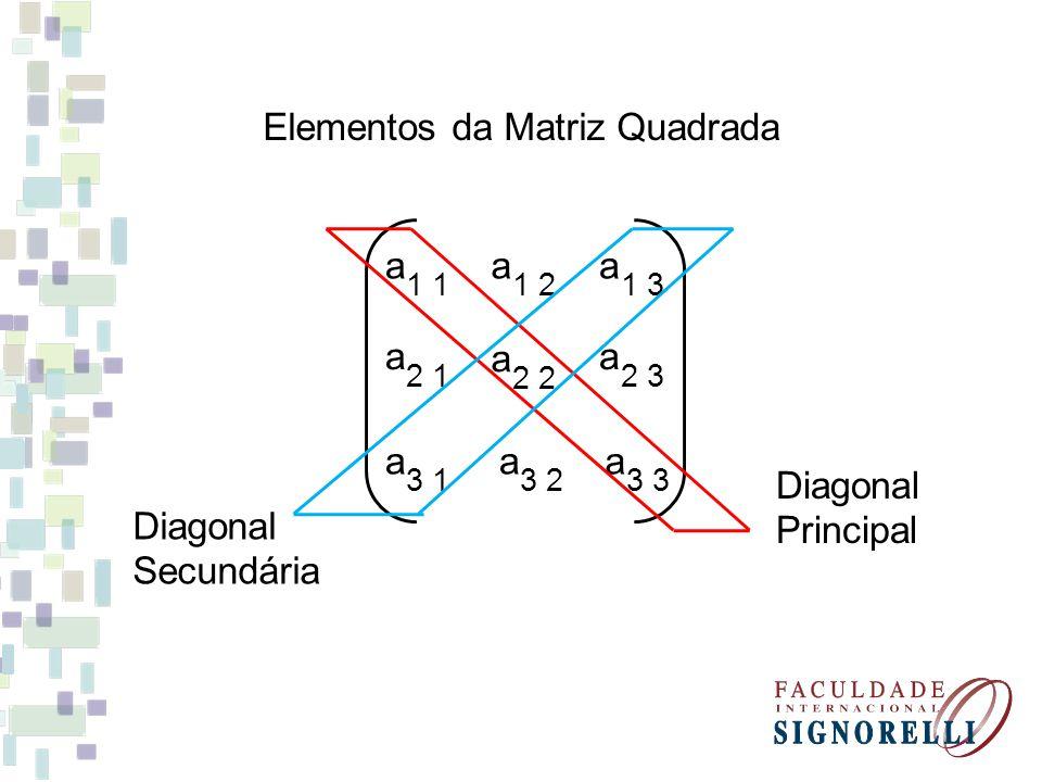 Elementos da Matriz Quadrada