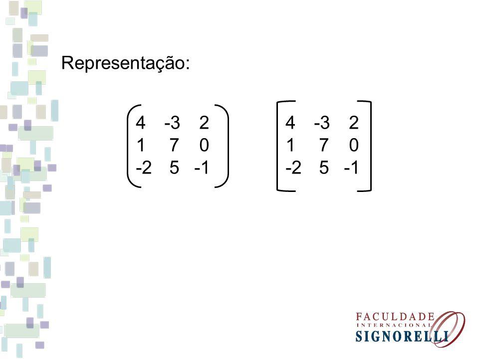 Representação: -3 2 7 0 -2 5 -1 -3 2 7 0 -2 5 -1