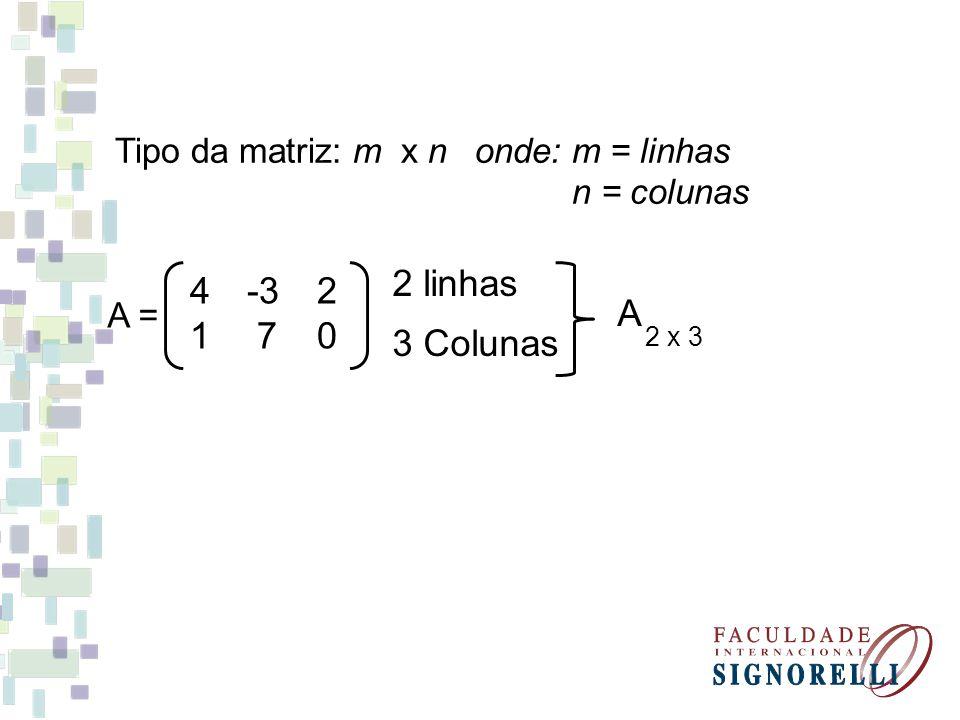 2 linhas -3 2 7 0 A 3 Colunas Tipo da matriz: m x n onde: m = linhas