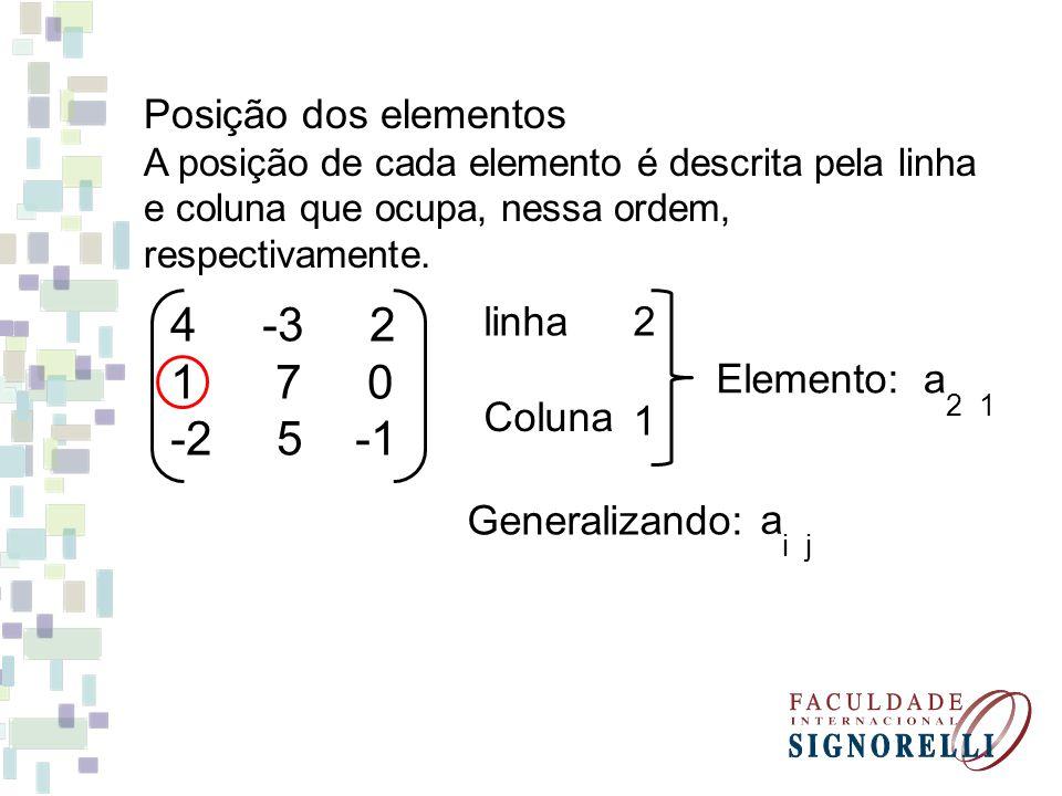 -3 2 7 0 -2 5 -1 Posição dos elementos linha 2 Elemento: a Coluna 1
