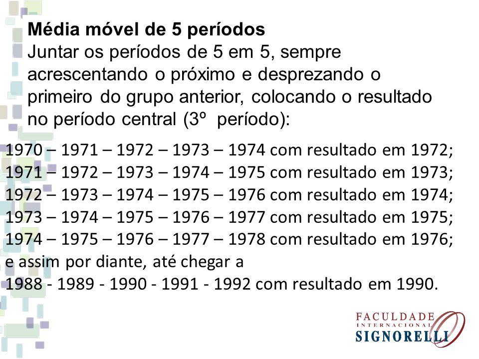 Média móvel de 5 períodos