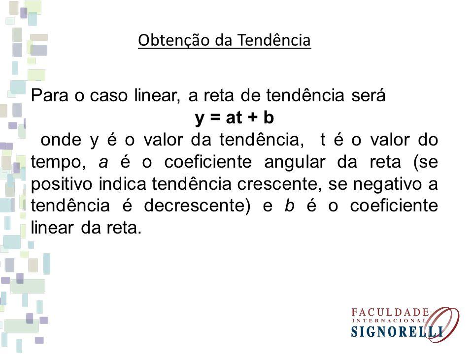 Obtenção da Tendência Para o caso linear, a reta de tendência será. y = at + b.