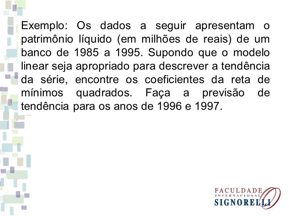 Exemplo: Os dados a seguir apresentam o patrimônio líquido (em milhões de reais) de um banco de 1985 a 1995.