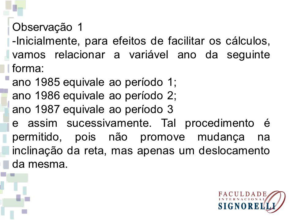 Observação 1 Inicialmente, para efeitos de facilitar os cálculos, vamos relacionar a variável ano da seguinte forma: