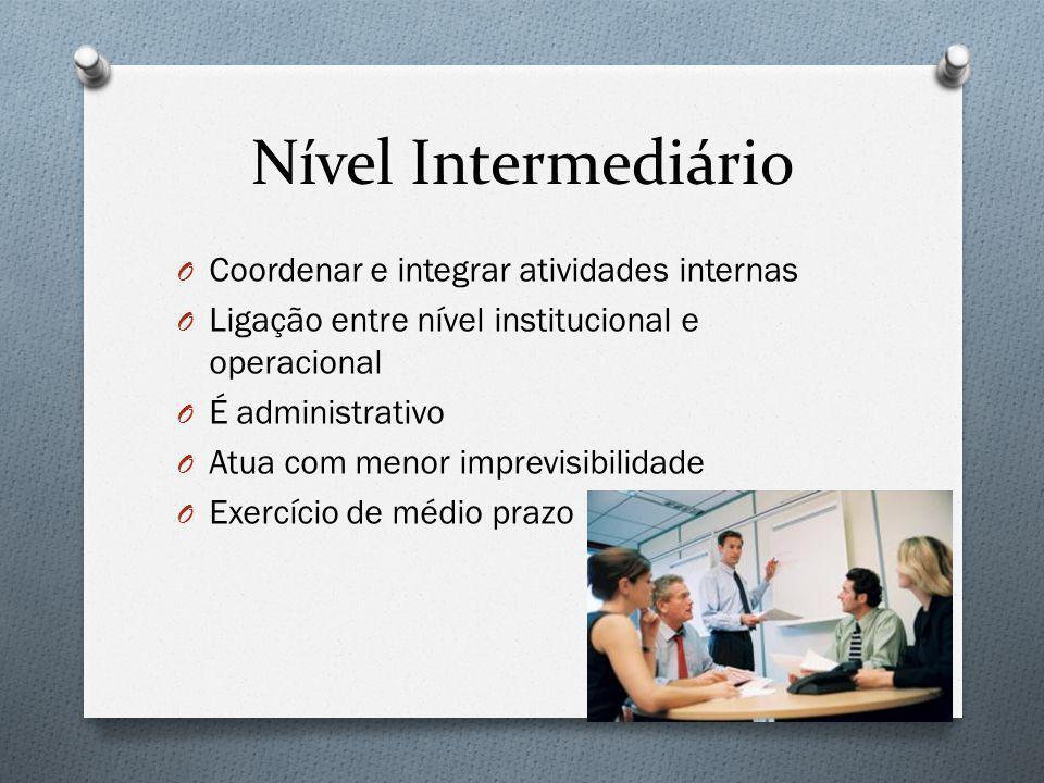 Nível Intermediário Coordenar e integrar atividades internas