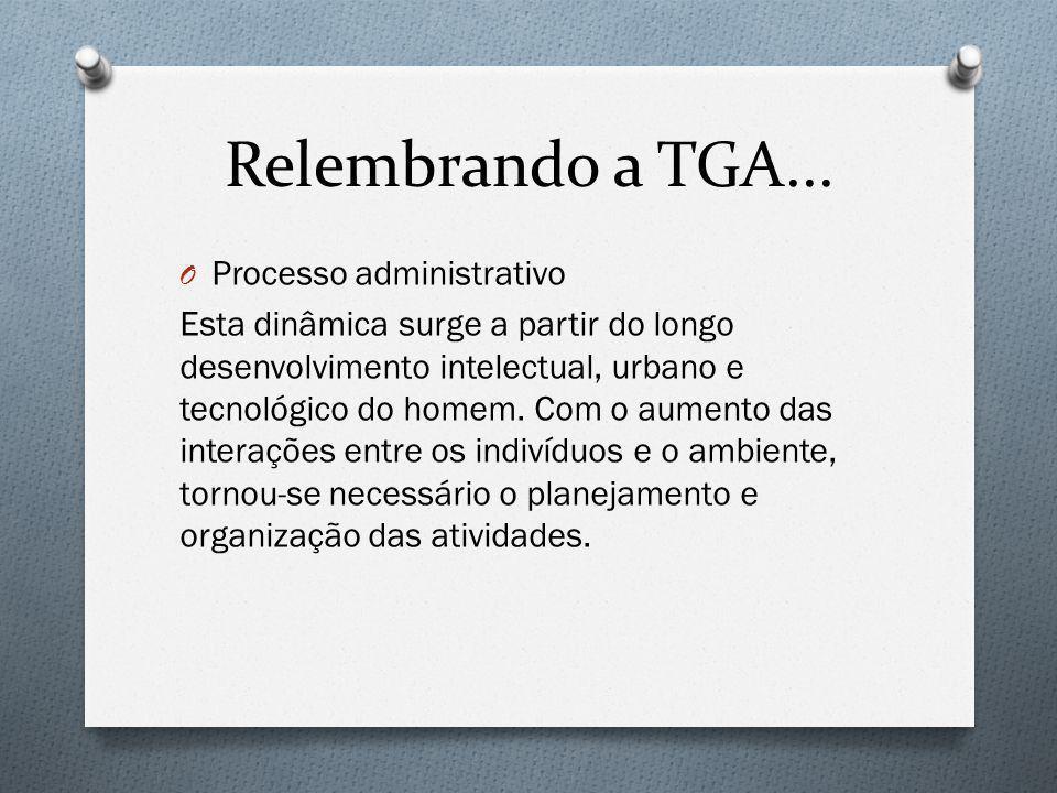 Relembrando a TGA... Processo administrativo