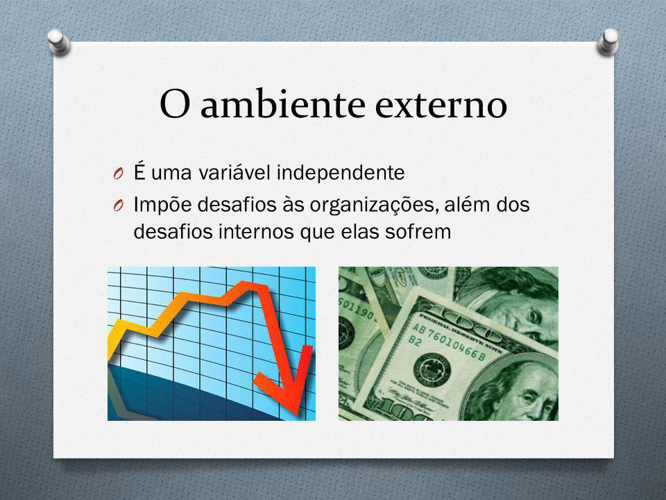 O ambiente externo É uma variável independente