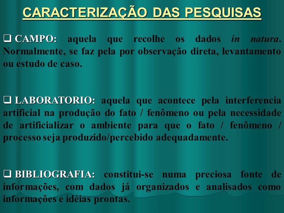 CARACTERIZAÇÃO DAS PESQUISAS