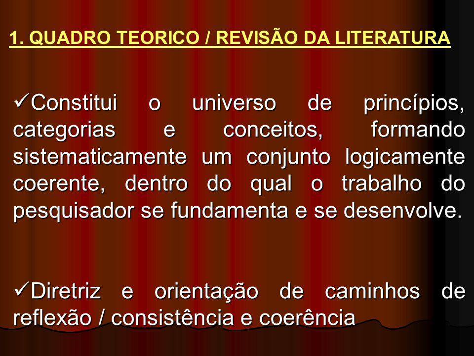 1. QUADRO TEORICO / REVISÃO DA LITERATURA