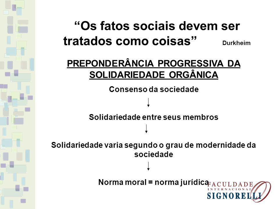 Os fatos sociais devem ser tratados como coisas Durkheim