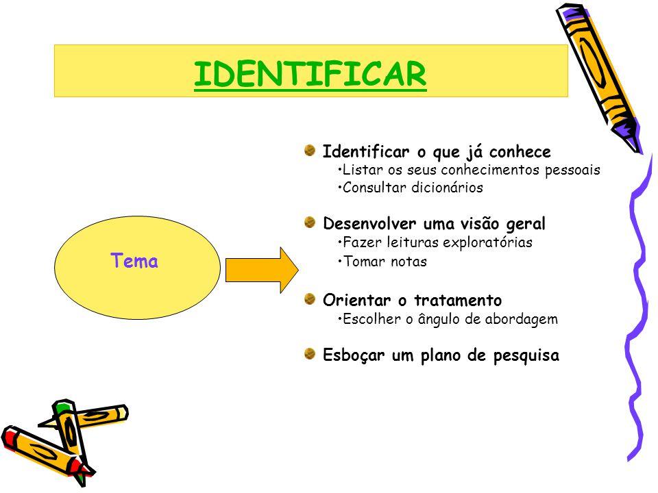 IDENTIFICAR Tema Identificar o que já conhece