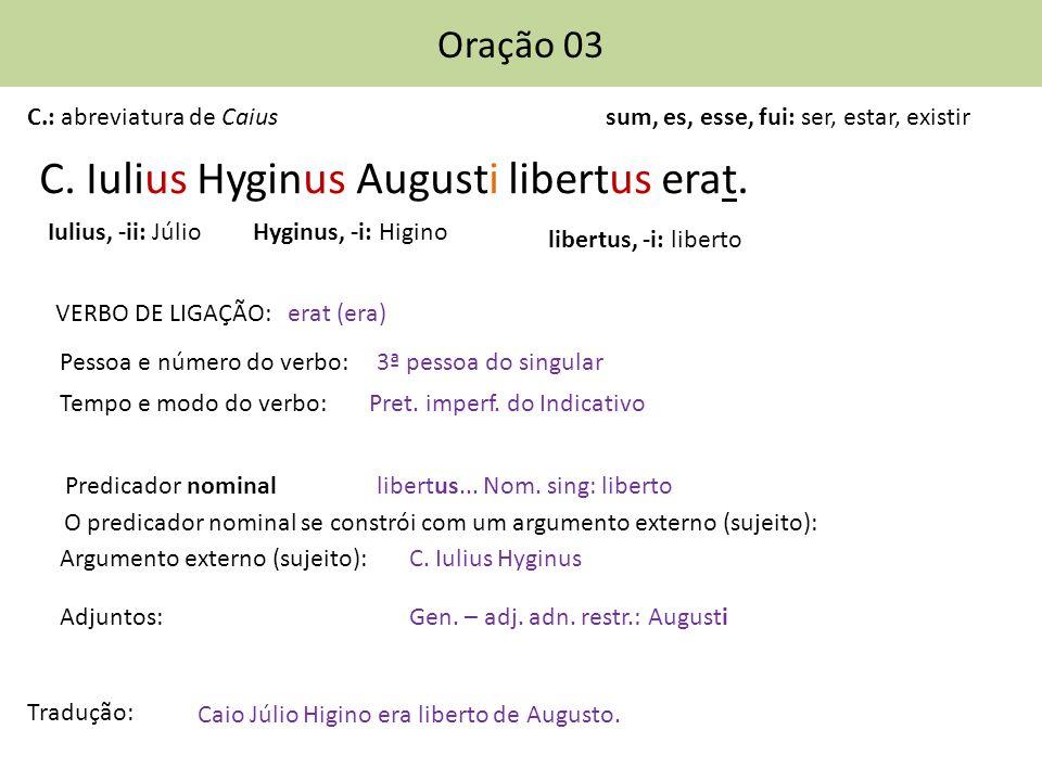 C. Iulius Hyginus Augusti libertus erat.