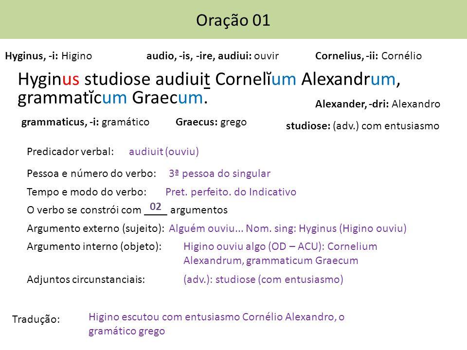 Hyginus studiose audiuit Cornelĭum Alexandrum, grammatĭcum Graecum.