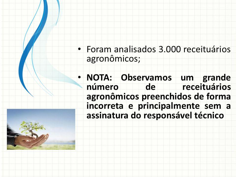 Foram analisados 3.000 receituários agronômicos;