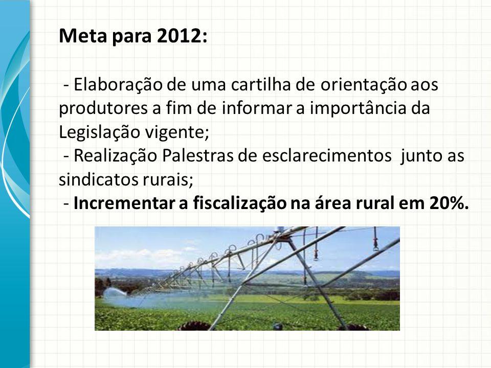 Meta para 2012: - Elaboração de uma cartilha de orientação aos produtores a fim de informar a importância da Legislação vigente; - Realização Palestras de esclarecimentos junto as sindicatos rurais; - Incrementar a fiscalização na área rural em 20%.