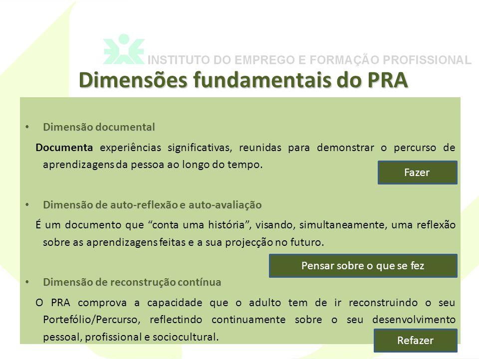 Dimensões fundamentais do PRA