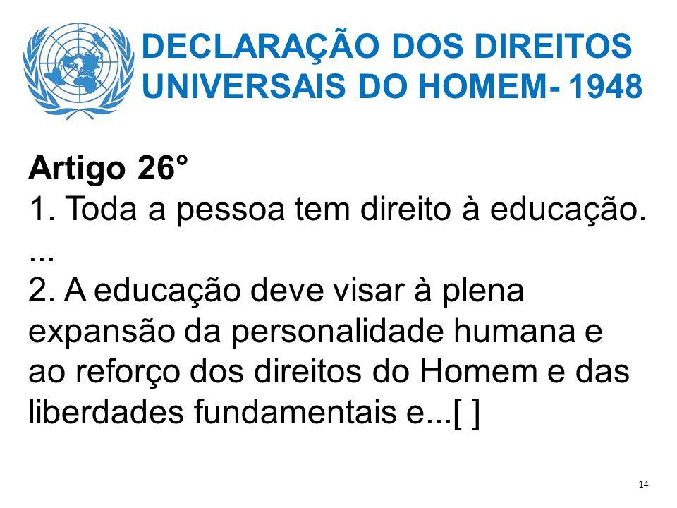 DECLARAÇÃO DOS DIREITOS UNIVERSAIS DO HOMEM- 1948 Artigo 26°