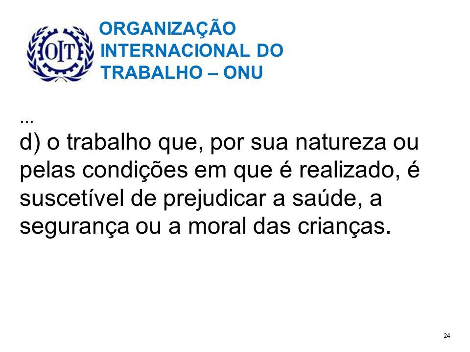 ORGANIZAÇÃO INTERNACIONAL DO. TRABALHO – ONU. ...