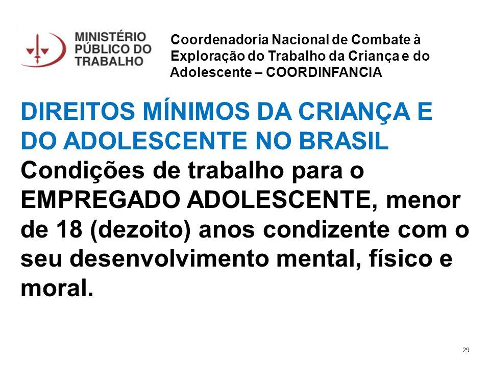 DIREITOS MÍNIMOS DA CRIANÇA E DO ADOLESCENTE NO BRASIL
