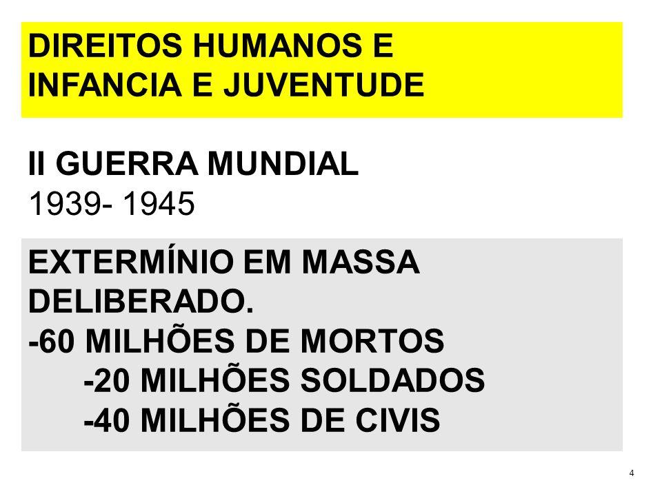 EXTERMÍNIO EM MASSA DELIBERADO. -60 MILHÕES DE MORTOS