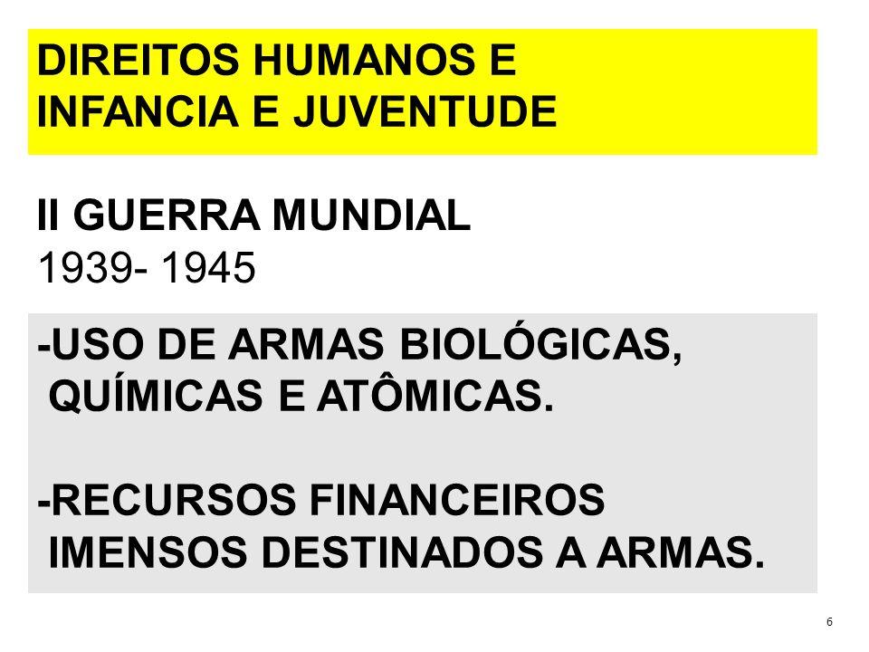 -USO DE ARMAS BIOLÓGICAS, QUÍMICAS E ATÔMICAS. -RECURSOS FINANCEIROS