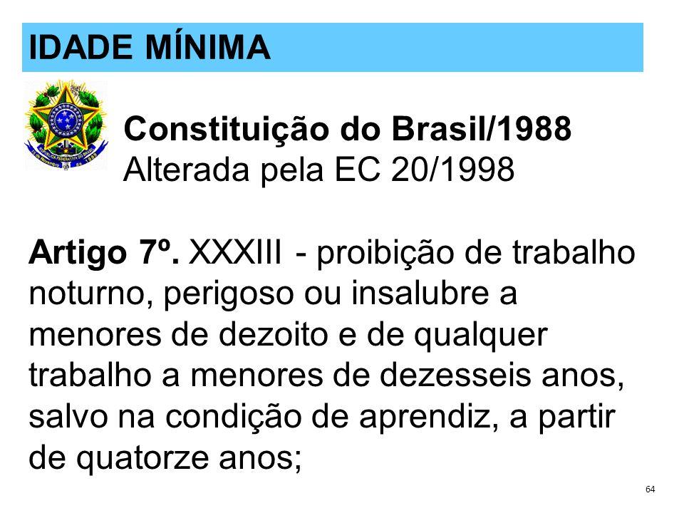 Constituição do Brasil/1988 Alterada pela EC 20/1998
