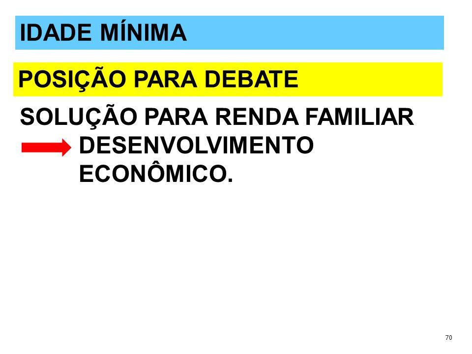 SOLUÇÃO PARA RENDA FAMILIAR DESENVOLVIMENTO ECONÔMICO. IDADE MÍNIMA