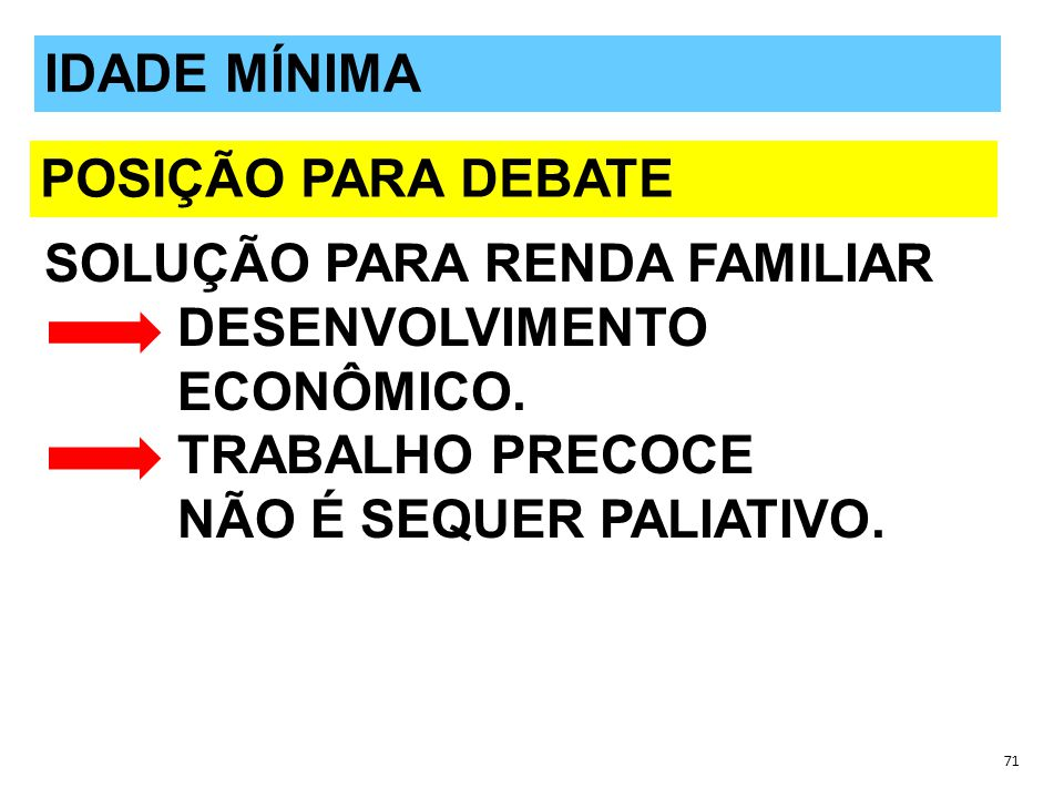 SOLUÇÃO PARA RENDA FAMILIAR DESENVOLVIMENTO ECONÔMICO.