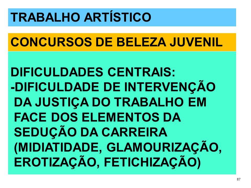 CONCURSOS DE BELEZA JUVENIL CONCURSOS DE BELEZA DIFICULDADES CENTRAIS: