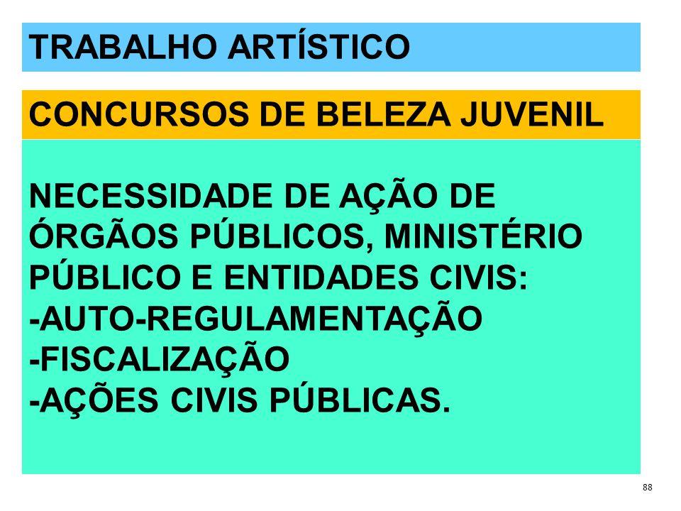CONCURSOS DE BELEZA JUVENIL CONCURSOS DE BELEZA