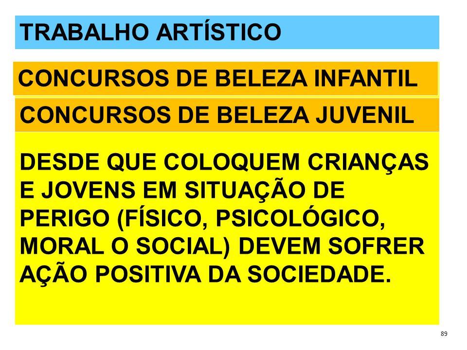 CONCURSOS DE BELEZA INFANTIL