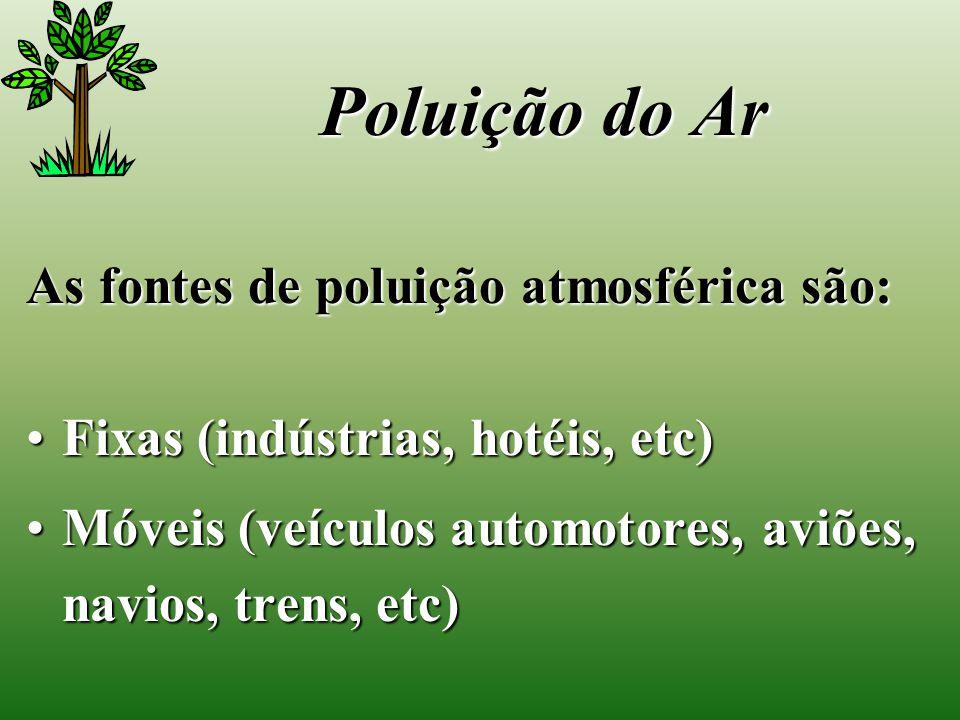 Poluição do Ar As fontes de poluição atmosférica são: