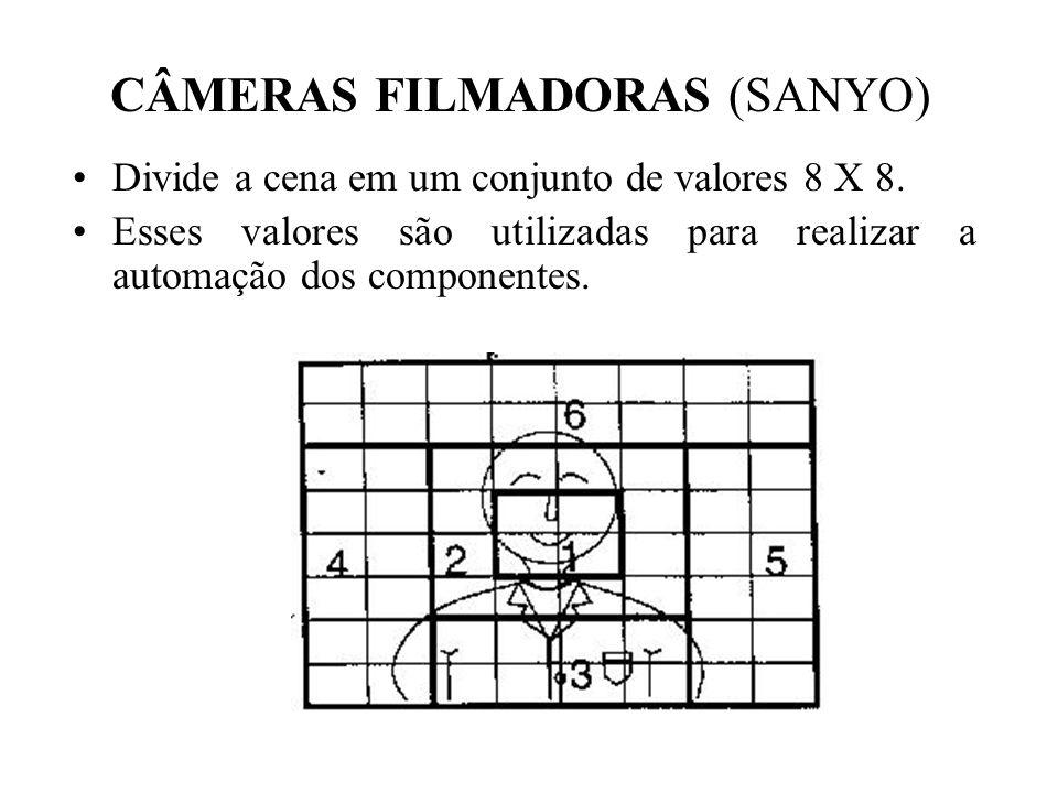 CÂMERAS FILMADORAS (SANYO)