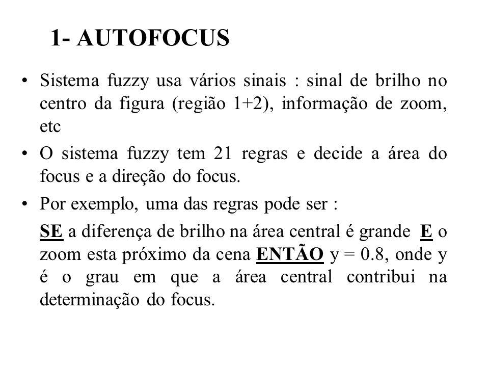 1- AUTOFOCUS Sistema fuzzy usa vários sinais : sinal de brilho no centro da figura (região 1+2), informação de zoom, etc.