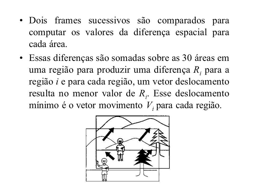 Dois frames sucessivos são comparados para computar os valores da diferença espacial para cada área.