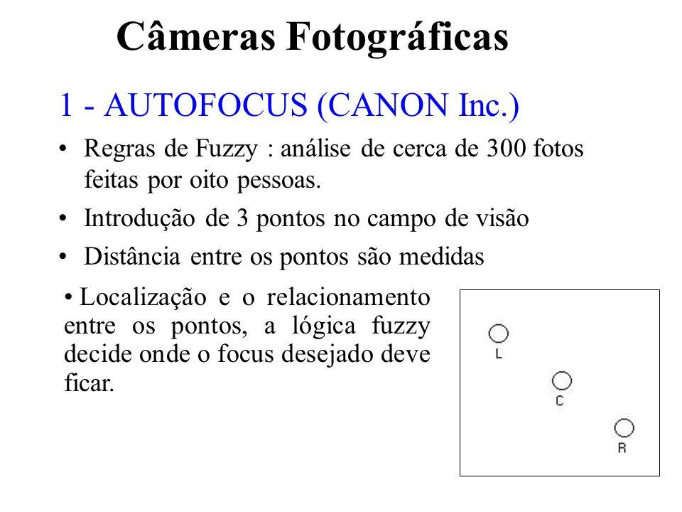 Câmeras Fotográficas 1 - AUTOFOCUS (CANON Inc.)