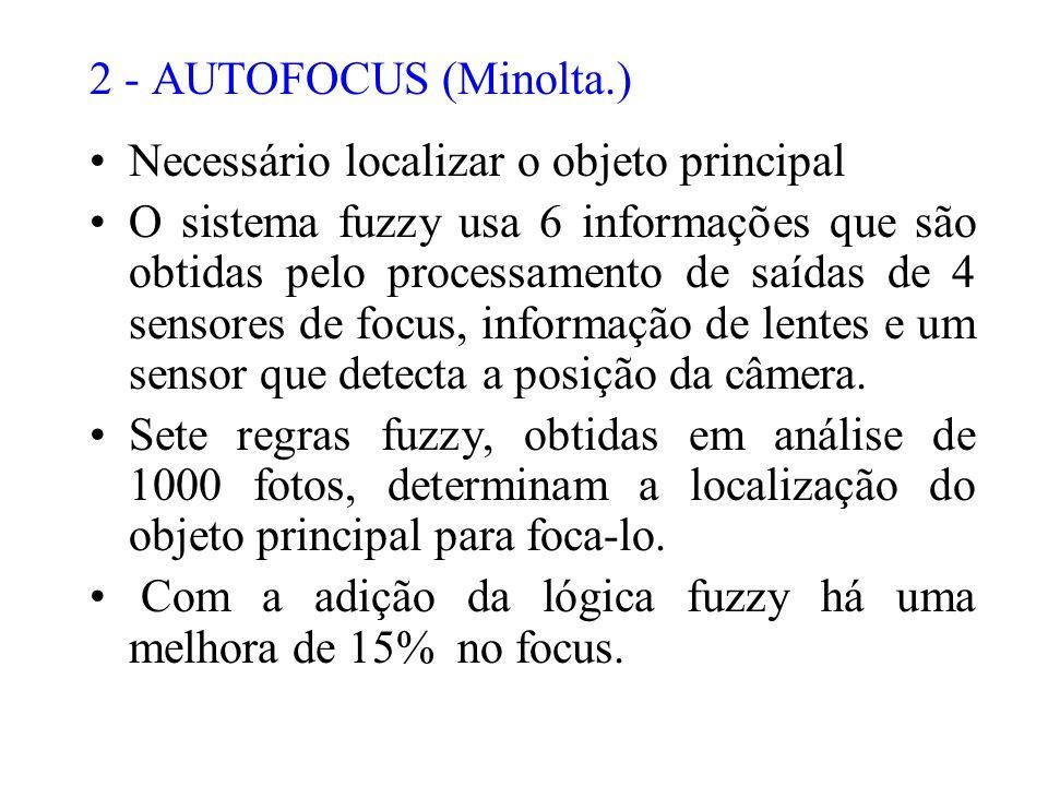 2 - AUTOFOCUS (Minolta.) Necessário localizar o objeto principal.