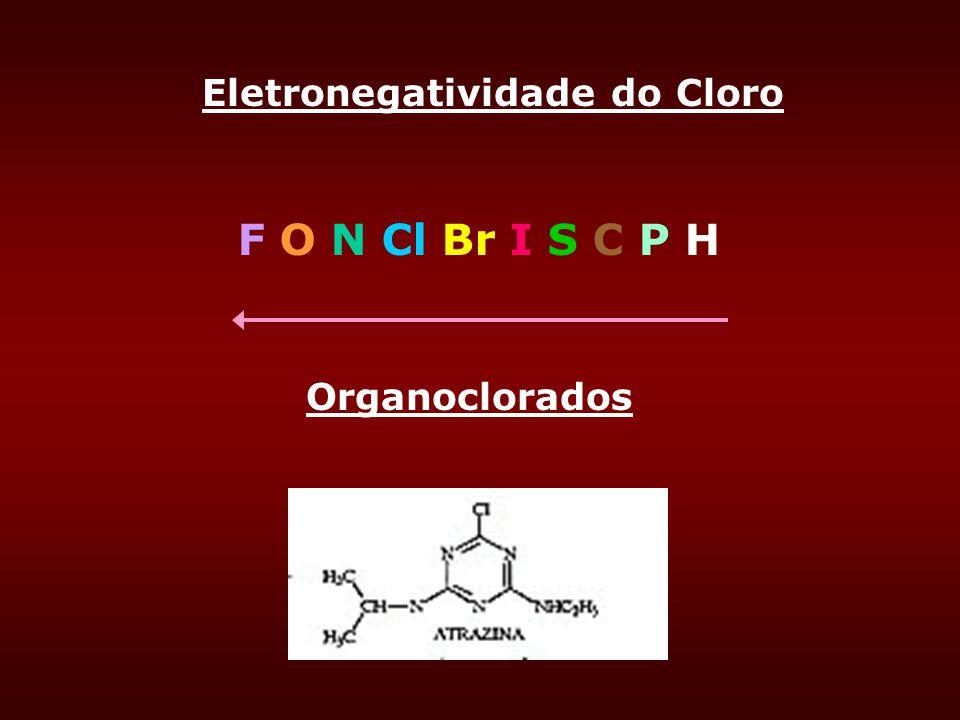 Eletronegatividade do Cloro