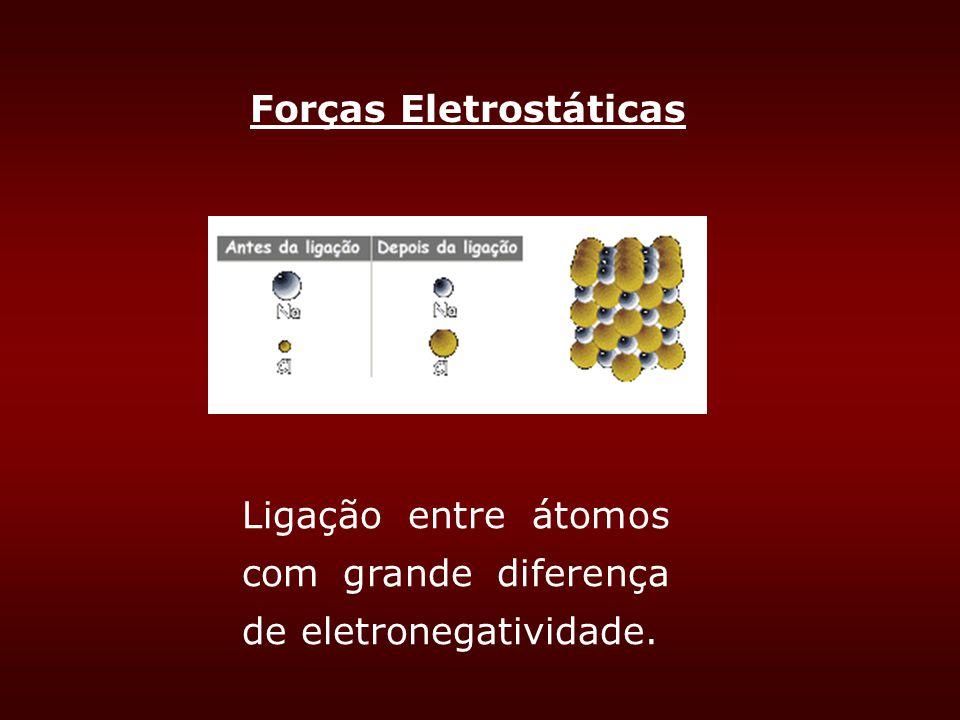 Forças Eletrostáticas