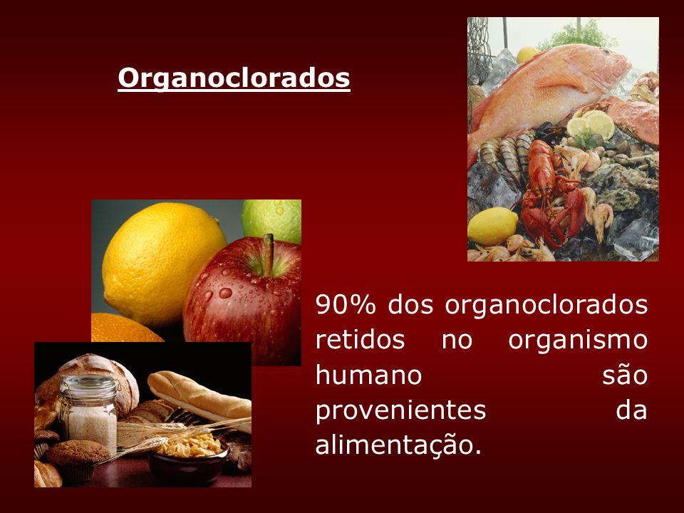 Organoclorados 90% dos organoclorados retidos no organismo humano são provenientes da alimentação.