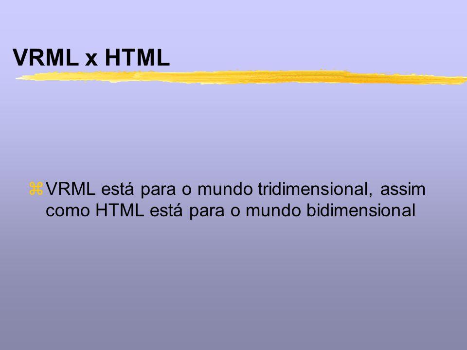 VRML x HTML VRML está para o mundo tridimensional, assim como HTML está para o mundo bidimensional