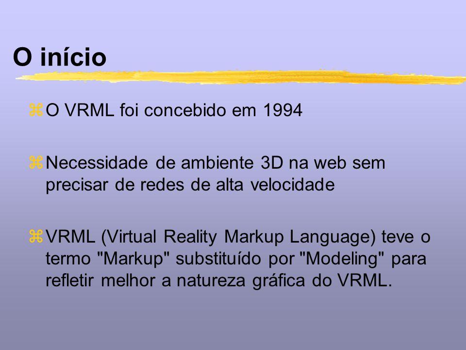 O início O VRML foi concebido em 1994